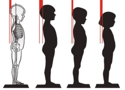 Sedere Maschile Perfetto Mal Di Schiena Nei Bambini Per Colpa Di Tablet Consolle E