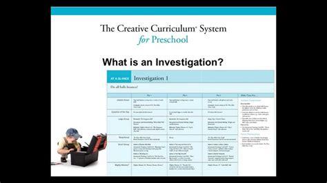 A Look Inside The Creative Curriculum System For Preschool