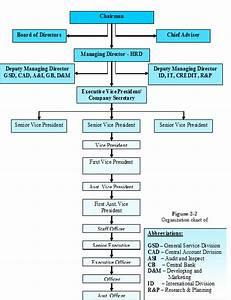 Report On Habib Bank Ltd Assignment Point