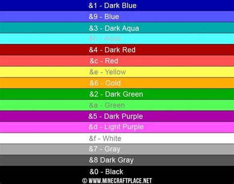 minecraft color ids minecraft color codes minecraft coding color