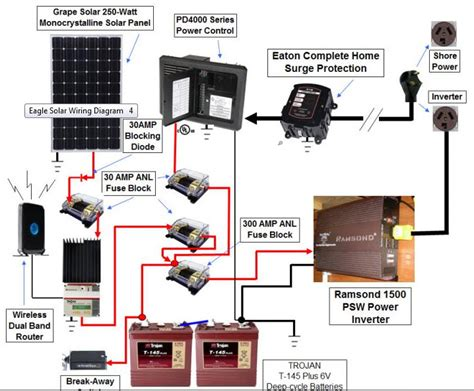 Rv Solar Power Wiring Diagram by Interfacing Solar Sys To Rv Northernarizona Windandsun