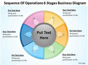 Business Processes Sequence Of Operations 6 Stages Diagram