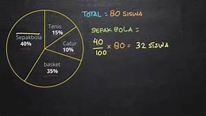 Simulasi Soal Sbmptn 2019  Diagram Lingkaran Dan Contoh