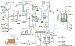 Mercruiser 5 7 Wiring Diagram