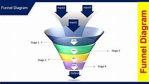 How To Create Funnel Diagram In Powerpoint