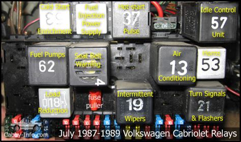 1995 Vw Cabrio Fuse Box Diagram Cabby Info Your Guide by Electrical System