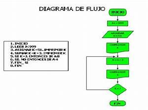 Zanahoriaz  Diagrama De Flujo Y Pseudocodigo