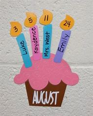 Classroom Birthday Display Ideas