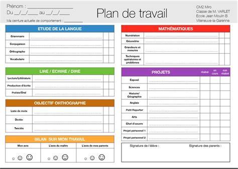 plan de travail 1m best 20 plan de travail ideas on credence cuisine deco cuisine and cuisine ikea