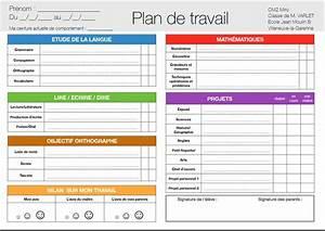 Huile Pour Plan De Travail : champ pour plan de travail maison design ~ Premium-room.com Idées de Décoration