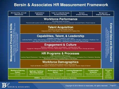 management bersin associates hr measurement framework