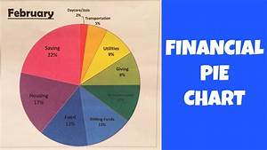 Make A Financial Pie Chart