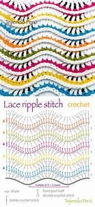 Crochet  Lace Ripple Stitch Diagram  Pattern Or Chart   A