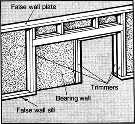 Floor Joist Header Definition by Trimming Joist Article About Trimming Joist By The Free