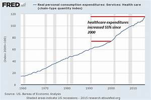 Can rising healthcare costs lead to the next Great ...