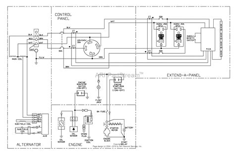 briggs and stratton power products 030477a 01 7 000 watt troy bilt parts diagram for wiring