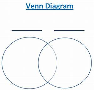 Venn Diagram Kindergarten Worksheet