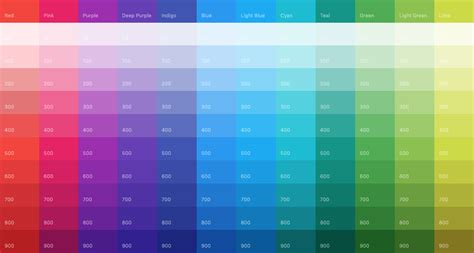 Flutter: Creating custom color swatch for MaterialColor ...