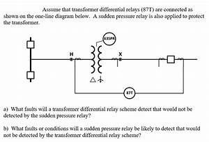 Solved  Assume That Transformer Differential Relays  87t
