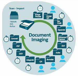 scanning document capture wcl solution With document scanning and imaging