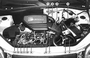 Kangoo Boite Automatique : revue technique automobile renault kangoo implantation des l ments equipement diesel ~ Medecine-chirurgie-esthetiques.com Avis de Voitures