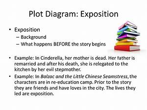 The Sniper Short Story Plot Diagram