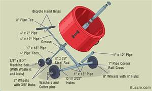 Wiring Diagram For Electric Cement Mixer