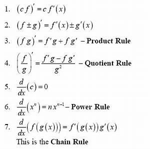 What is CALCULUS ? and List of Calculus Formulas ~ Tahir Afzal