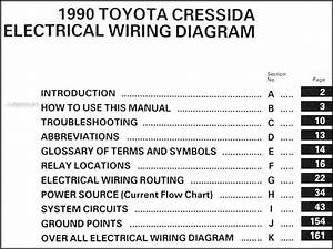 1990 Toyota Cressida Wiring Diagram Manual Original