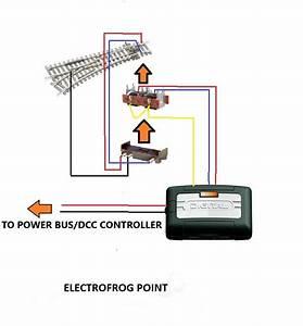 Electrics  U2013 Back To Basics  Part Seven  Point Motors Dcc