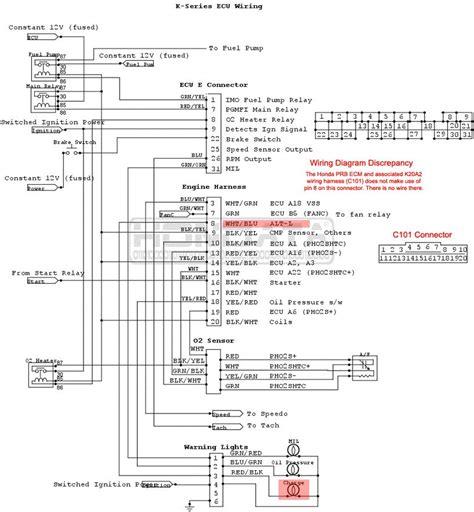 04 Rsx Fuse Diagram by Rsx Wiring Diagram Wiring Diagram Fretboard