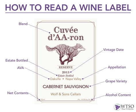 how to read a wine label united states wtso from the vine