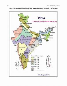 State Of Indian Agriculture