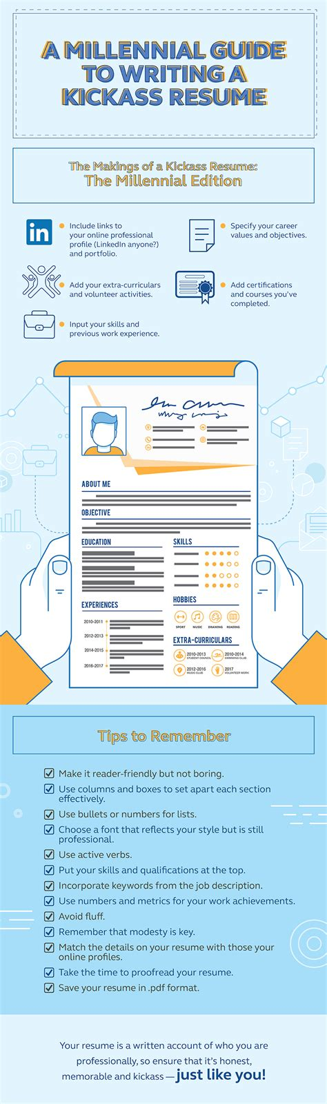 Guide To Writing Resume by A Millennial Guide To Writing A Kickass Resume Go Globe