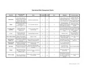 Operational Risk Assessment Matrix