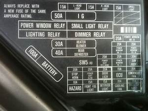 2008 Acura Tl Fuse Box Diagram