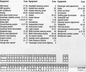 2003 Bmw 325i Rear Brake Wear Sensor Wiring Diagram