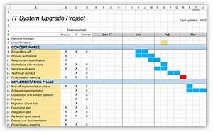 Gantt Chart In Excel  U2013 5