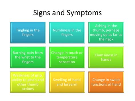 Carpal Tunnel Syndrome. Cirrhosis Signs. Temperature Signs. Traffic Seattle Signs Of Stroke. Rates Signs Of Stroke. Polycystic Ovary Signs. Fire Hazard Signs. Morning Sickness Signs. Learner License Signs Of Stroke
