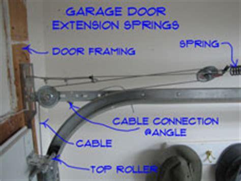 Adjusting Garage Door Track  Garage Doors Doors