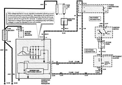 1998 1999 Lincoln Town Car Wiring Diagram by My Lincoln Town Car Has A Charging Problem Though I