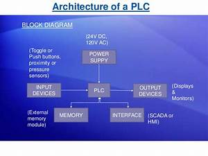 Daylight Sensors Wiring Diagram 120v