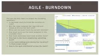 cmmi process consultant resume tfs agile template workflows of msf agile and cmmi