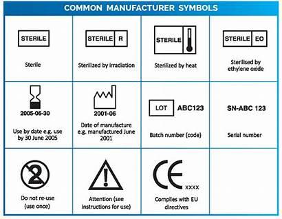 Medical Supplies Equipment Symbols Labels Common Manufacturer