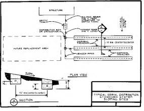 similiar septic tank wiring schematic keywords wiring moreover septic tank pump on septic tank pump wiring diagram
