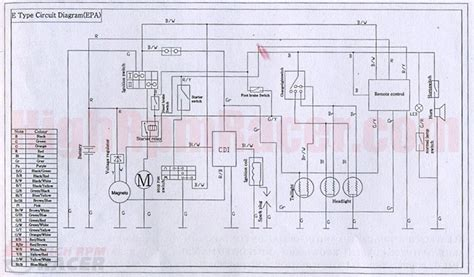 Sunl 50cc Wire Diagram by 110cc Engine Wiring Diagram Wiring Diagram