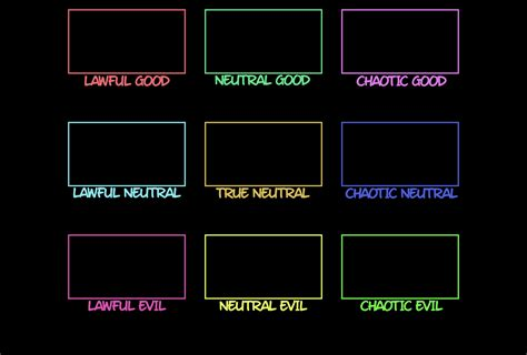 Alignment Chart Template Q A With Grey Meme Edition Cgp Grey