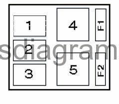 Alfa Romeo 159 Fuse Box Diagram : fuse box alfa romeo 145 ~ A.2002-acura-tl-radio.info Haus und Dekorationen