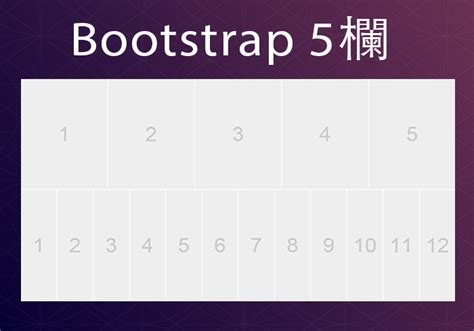 bootstrap教學 bootstrap自訂欄位 將版面分割成五等分 梅問題 教學網