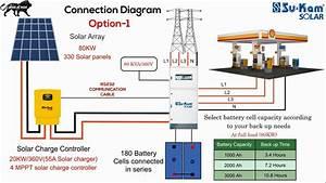 Off Grid Solar System Wiring Diagram Sample